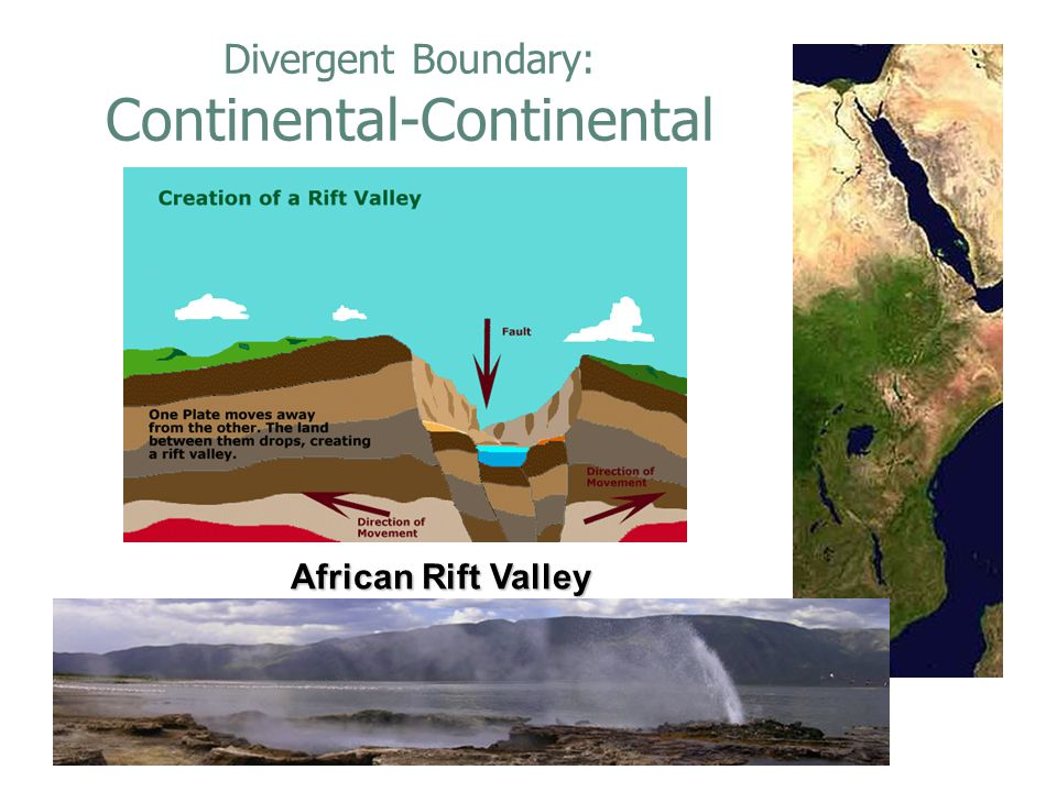Divergent Boundary: Continental-Continental