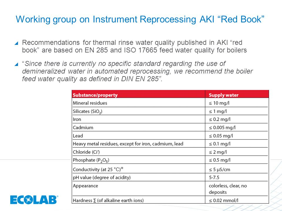Working group on Instrument Reprocessing AKI Red Book