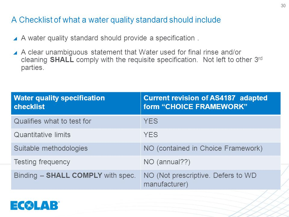 A Checklist of what a water quality standard should include