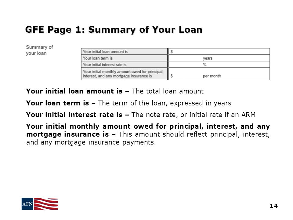 GFE Page 1: Summary of Your Loan