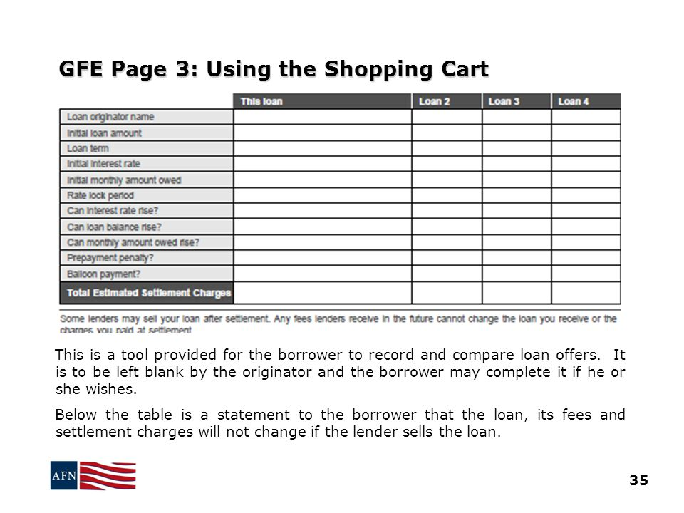 GFE Page 3: Using the Shopping Cart