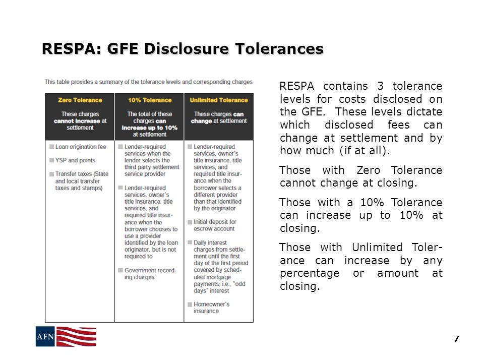 RESPA: GFE Disclosure Tolerances