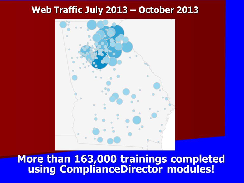 Web Traffic July 2013 – October 2013
