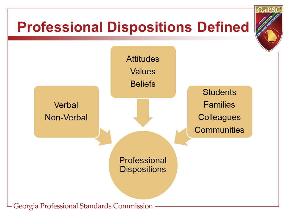 Professional Dispositions Defined
