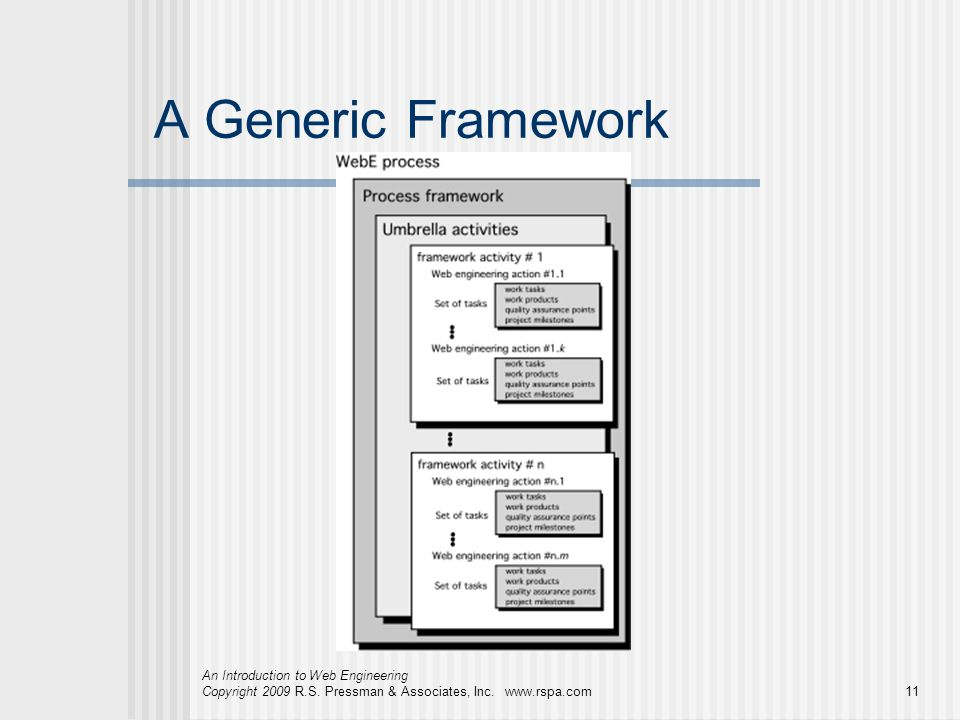 A Generic Framework An Introduction to Web Engineering