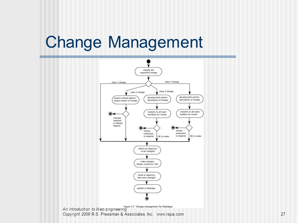 Change Management An Introduction to Web Engineering