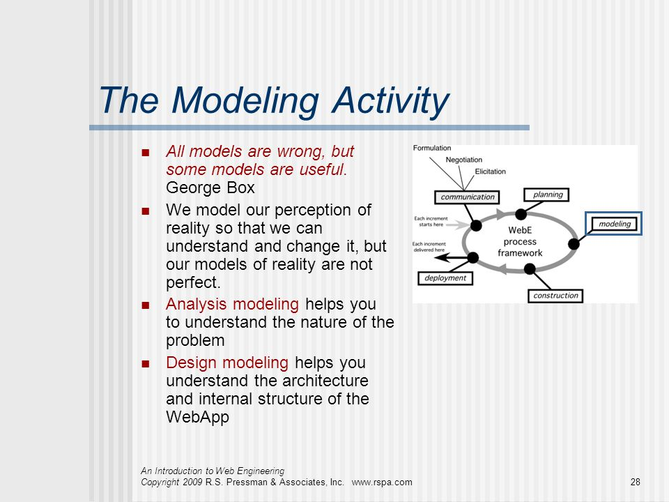 The Modeling Activity All models are wrong, but some models are useful. George Box.