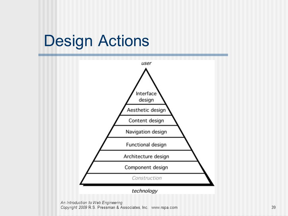 Design Actions An Introduction to Web Engineering