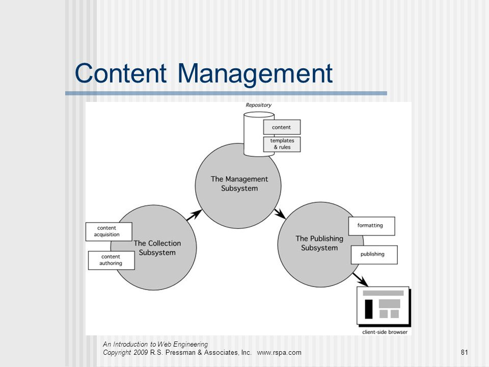 Content Management An Introduction to Web Engineering