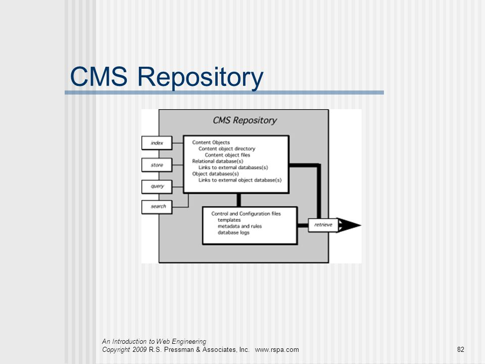 CMS Repository An Introduction to Web Engineering