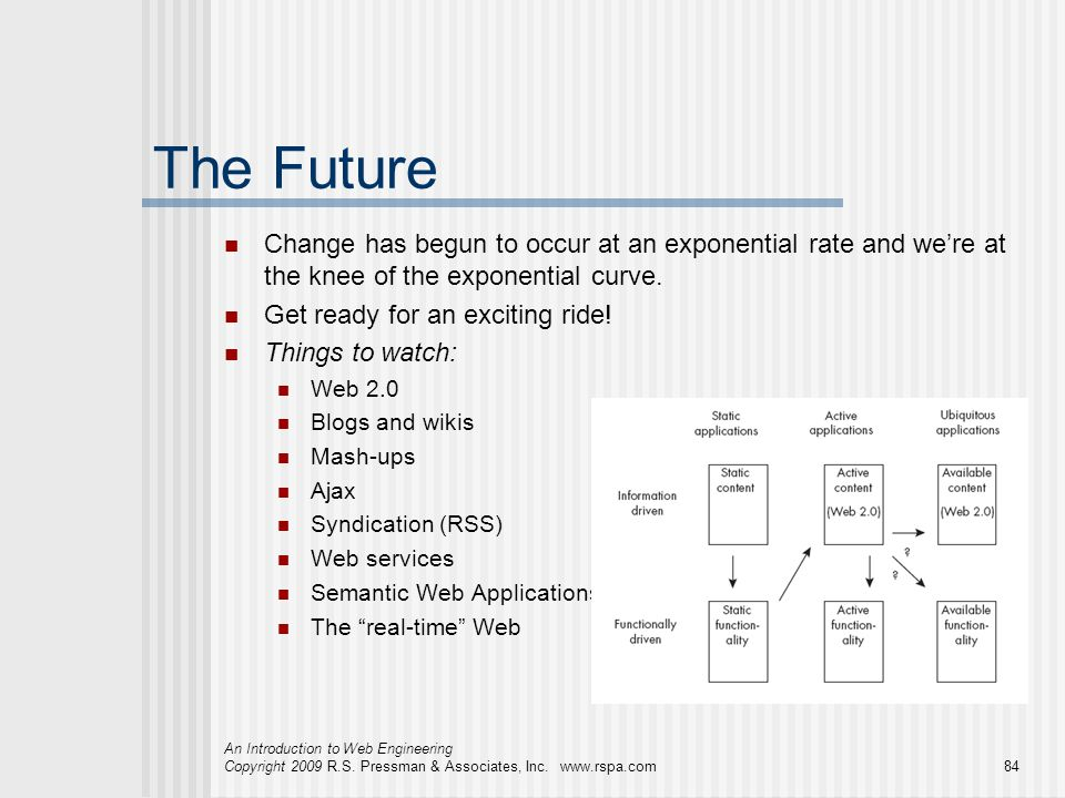 The Future Change has begun to occur at an exponential rate and we're at the knee of the exponential curve.