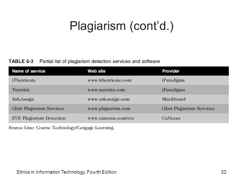 Plagiarism (cont'd.) Ethics in Information Technology, Fourth Edition
