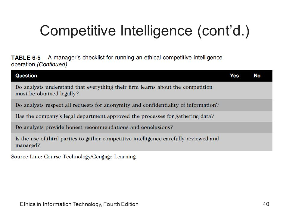 Competitive Intelligence (cont'd.)