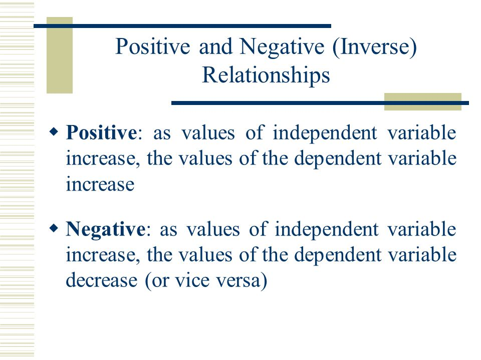 Positive and Negative (Inverse) Relationships