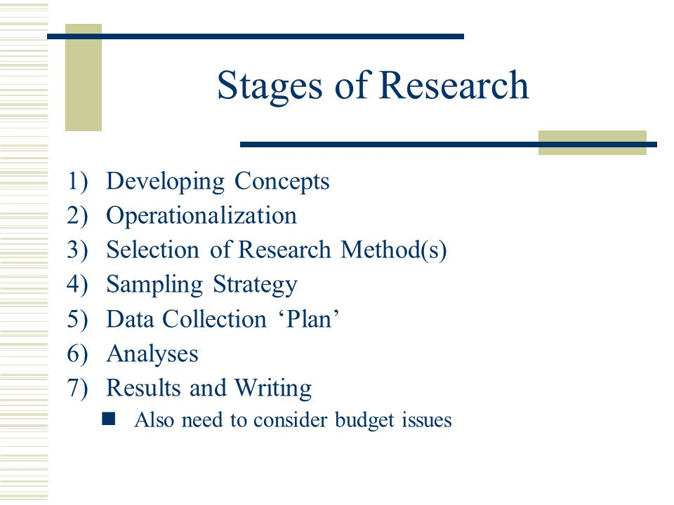 Stages of Research Developing Concepts Operationalization