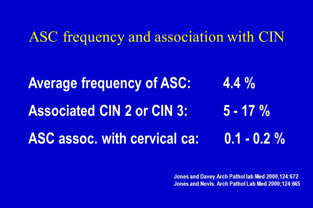 ASC frequency and association with CIN