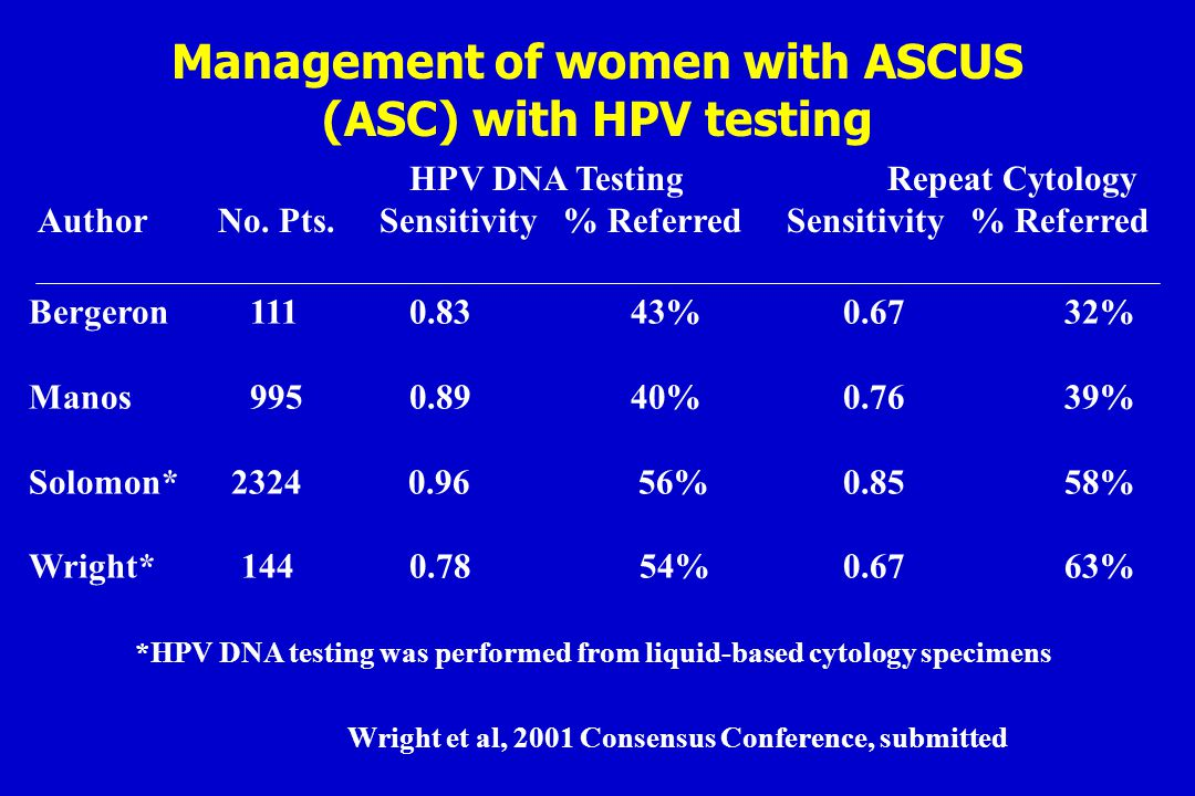 Management of women with ASCUS (ASC) with HPV testing