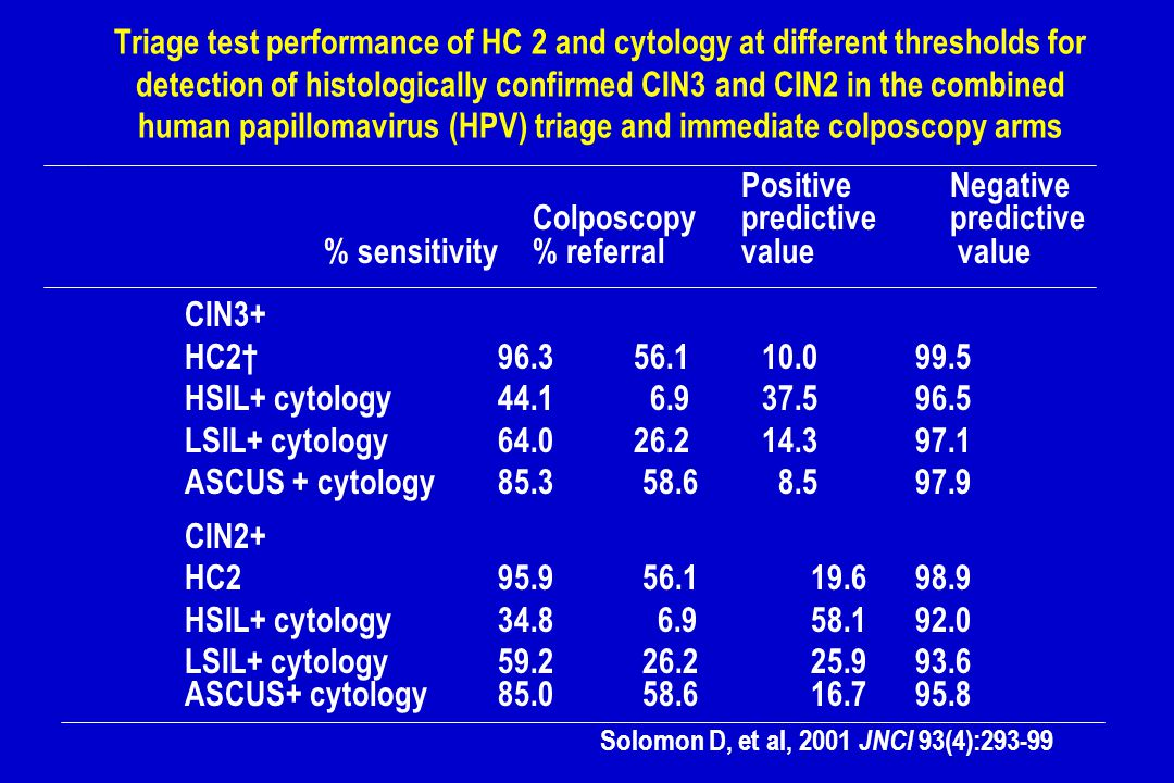 Colposcopy predictive predictive % sensitivity % referral value value