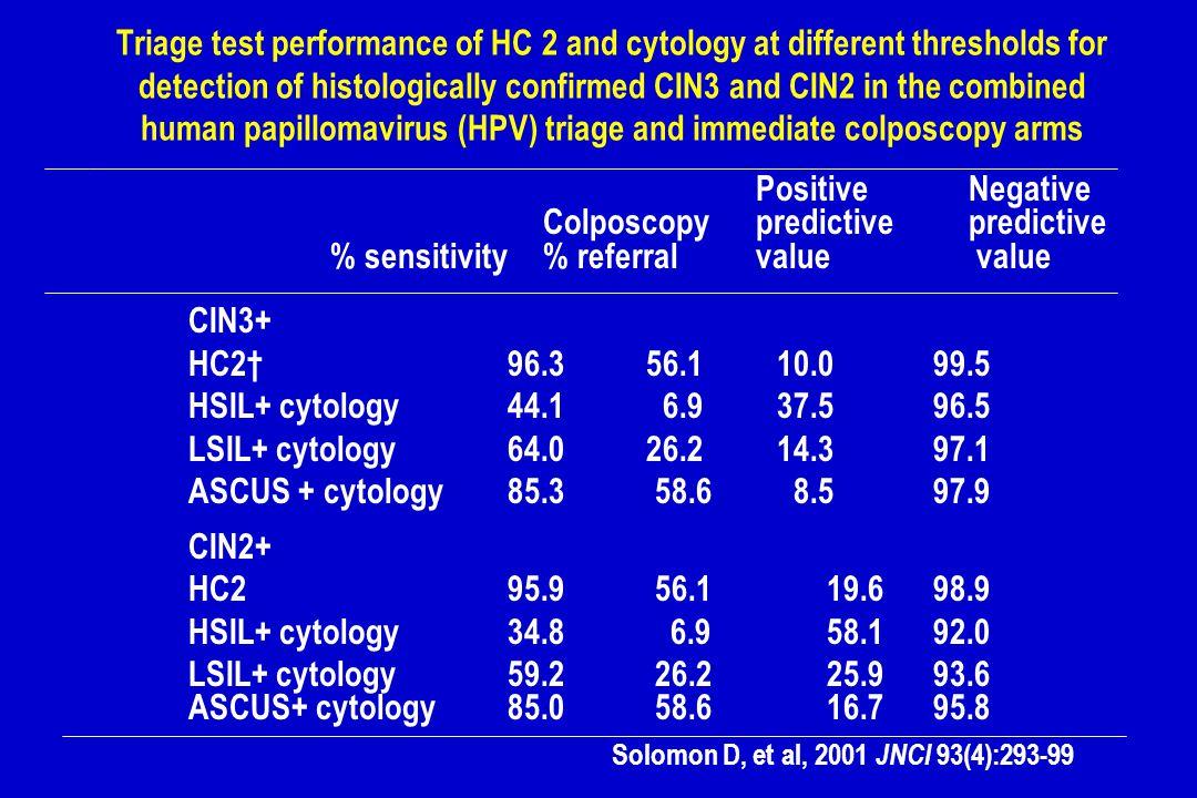 Colposcopy predictive predictive % sensitivity % referral value value