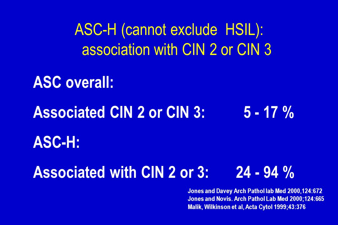 ASC-H (cannot exclude HSIL): association with CIN 2 or CIN 3