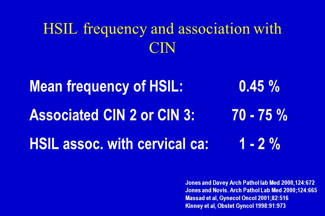 HSIL frequency and association with CIN