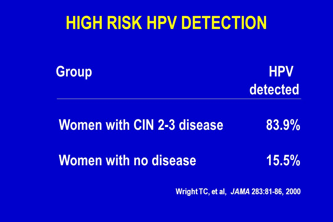 HIGH RISK HPV DETECTION