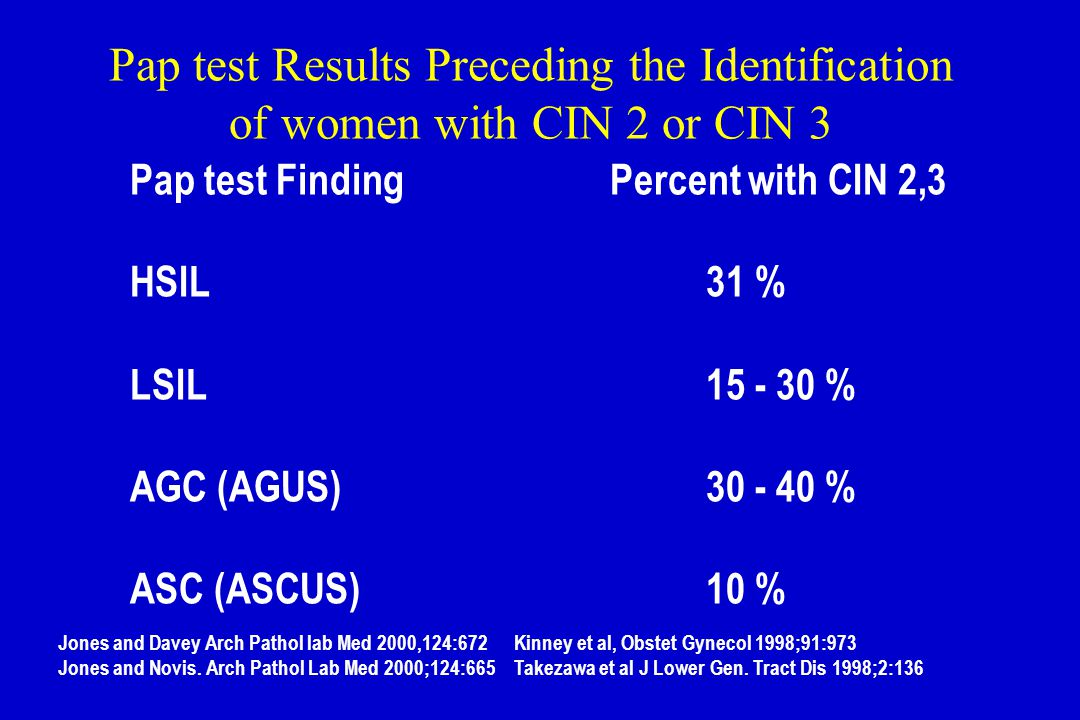 Pap test Results Preceding the Identification of women with CIN 2 or CIN 3