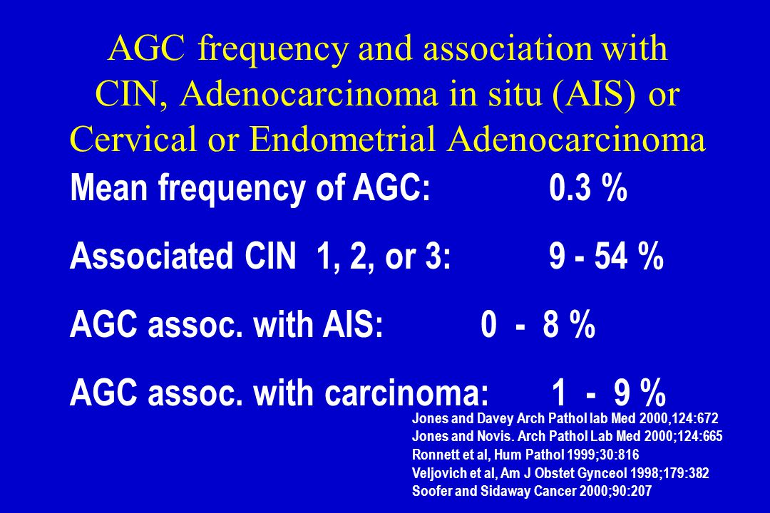 Mean frequency of AGC: 0.3 % Associated CIN 1, 2, or 3: 9 - 54 %