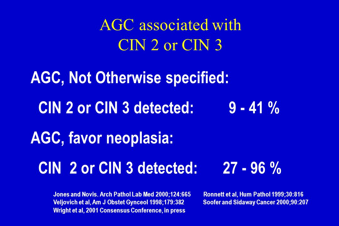 AGC associated with CIN 2 or CIN 3