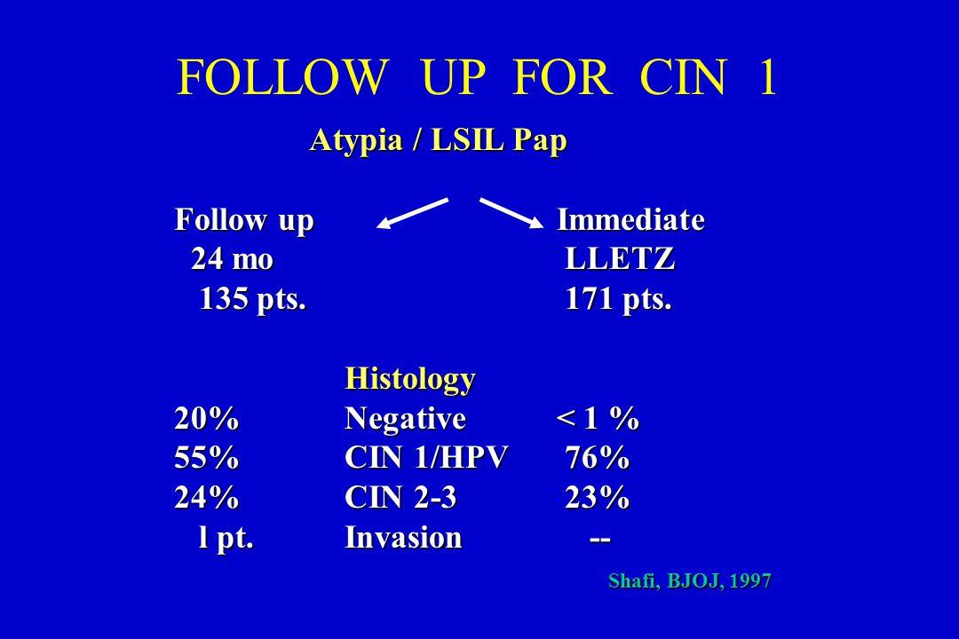 FOLLOW UP FOR CIN 1 Follow up Immediate 24 mo LLETZ 135 pts. 171 pts.