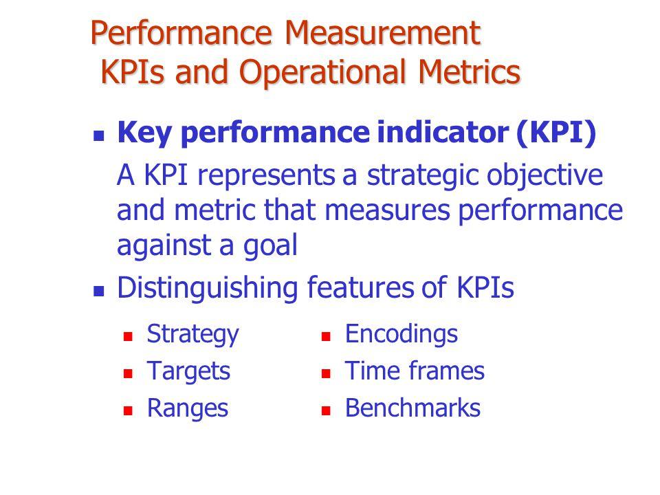Performance Measurement KPIs and Operational Metrics