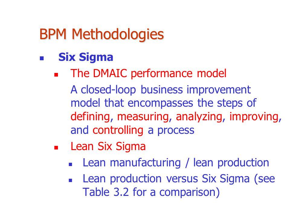BPM Methodologies Six Sigma The DMAIC performance model