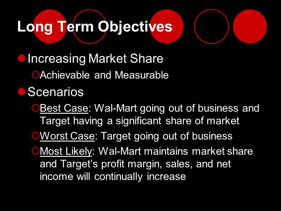 Long Term Objectives Increasing Market Share Scenarios