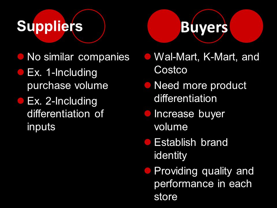Buyers Suppliers No similar companies Ex. 1-Including purchase volume