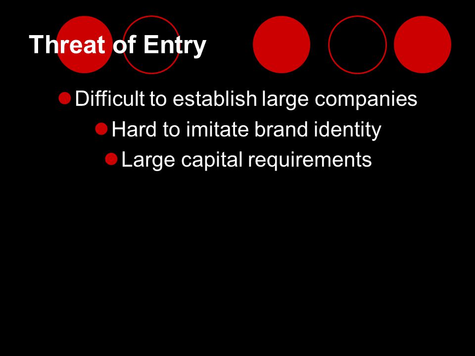 Threat of Entry Difficult to establish large companies