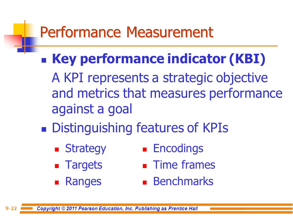 strategy performance measurement