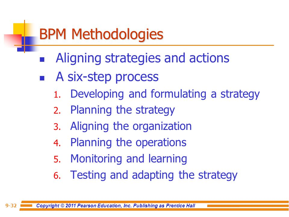 BPM Methodologies Aligning strategies and actions A six-step process