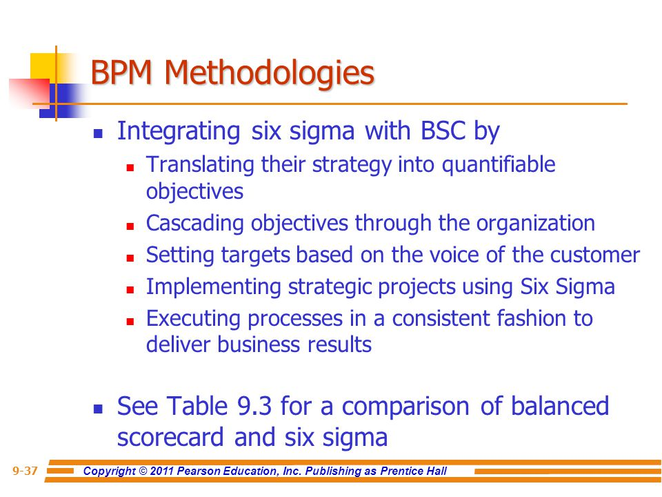 BPM Methodologies Integrating six sigma with BSC by