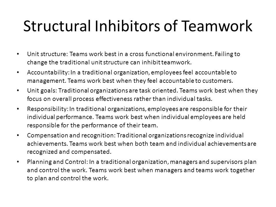 Structural Inhibitors of Teamwork