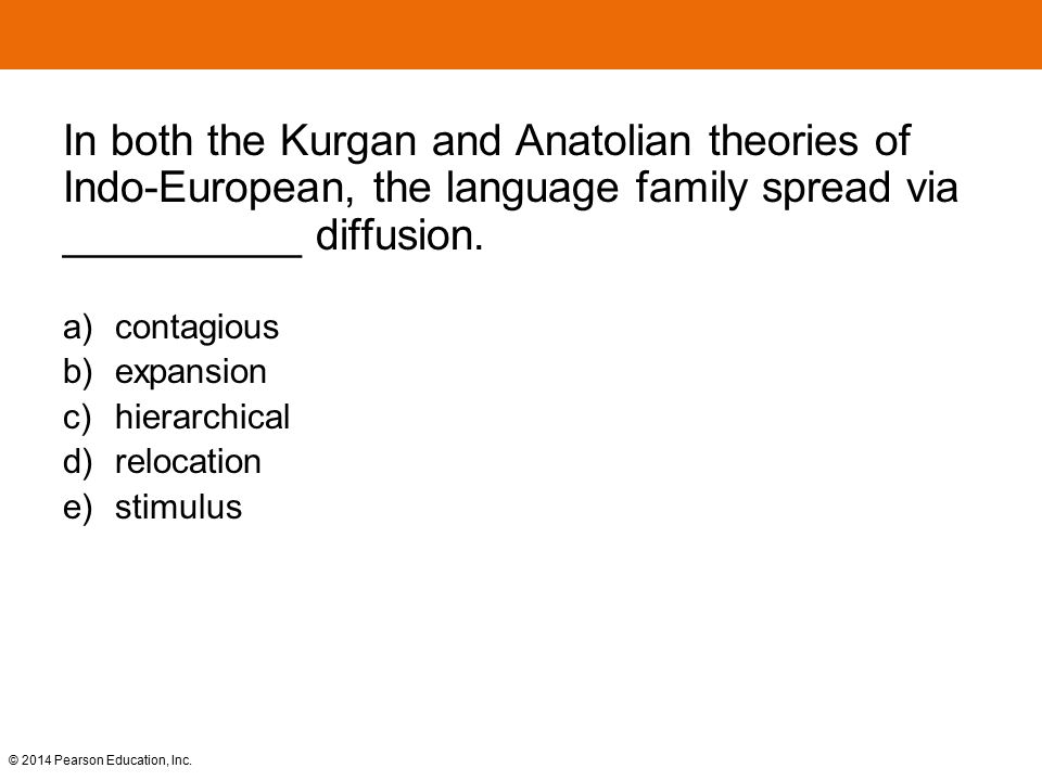 In both the Kurgan and Anatolian theories of Indo-European, the language family spread via __________ diffusion.