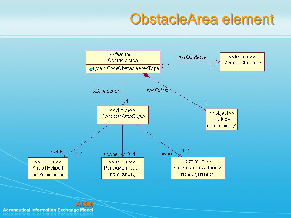 ObstacleArea element