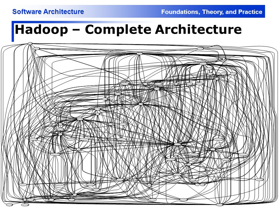 Hadoop – Complete Architecture