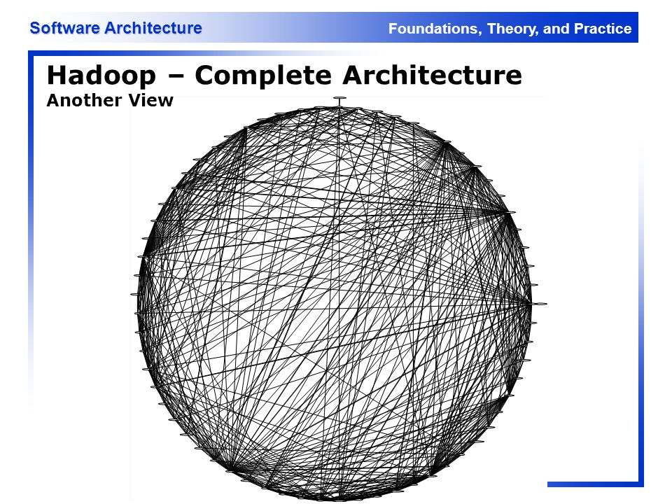 Hadoop – Complete Architecture Another View