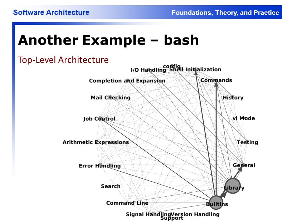 Another Example – bash Top-Level Architecture