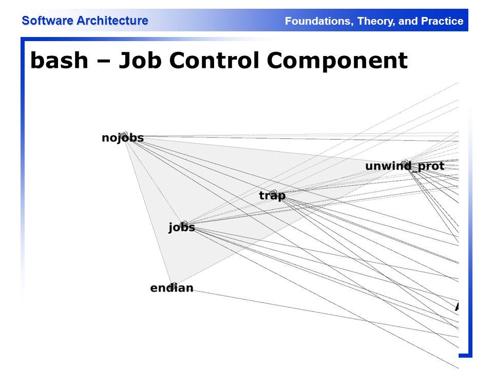 bash – Job Control Component
