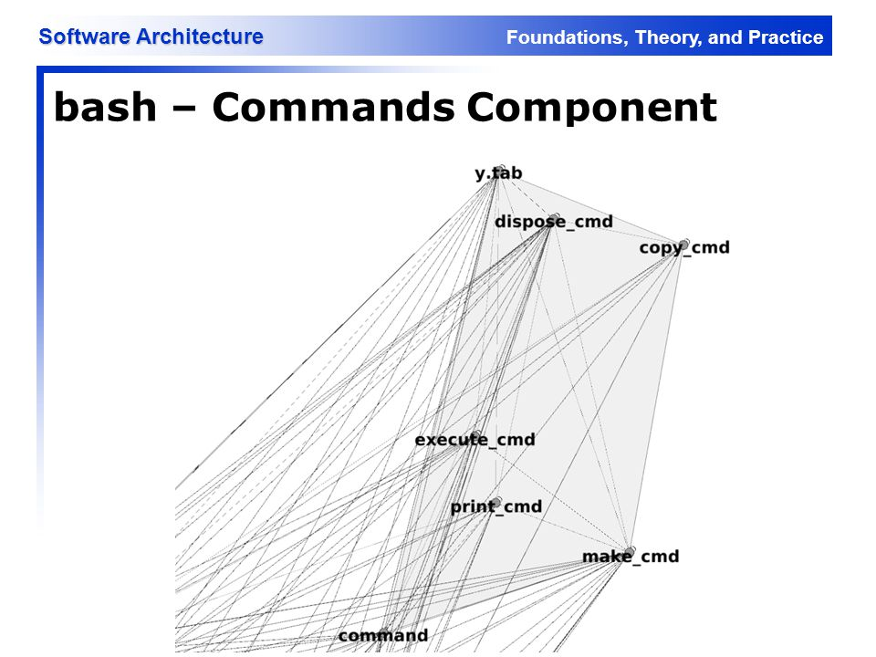 bash – Commands Component