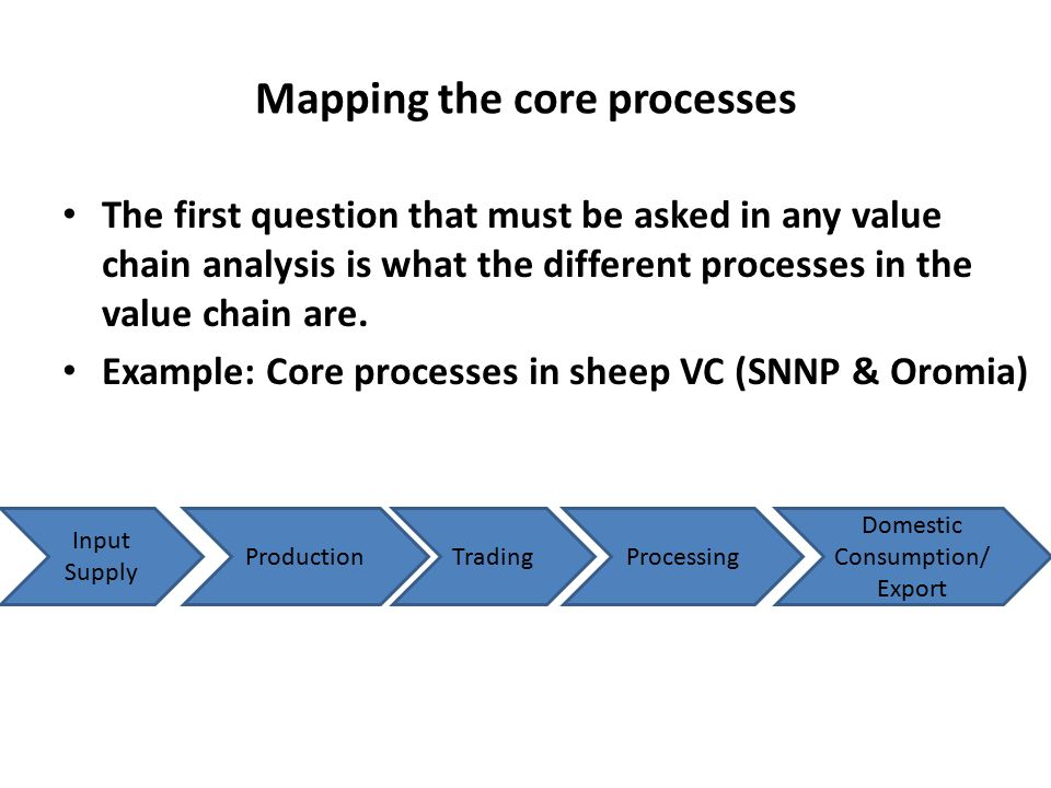 Mapping the core processes