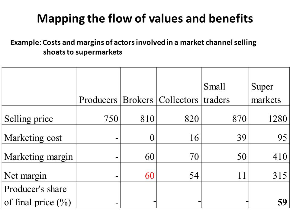 Mapping the flow of values and benefits