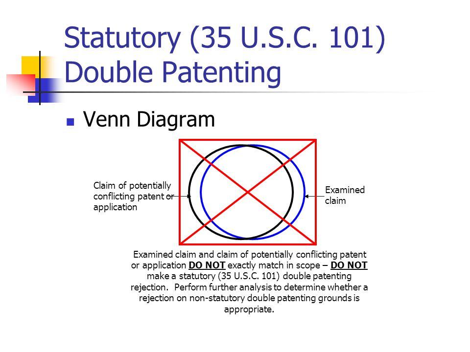 Statutory (35 U.S.C. 101) Double Patenting