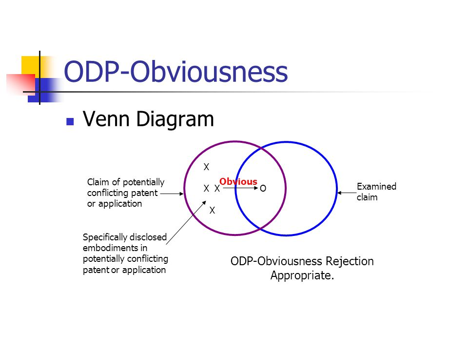 ODP-Obviousness Rejection Appropriate.
